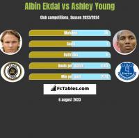 Albin Ekdal vs Ashley Young h2h player stats