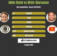 Albin Ekdal vs Birkir Bjarnason h2h player stats