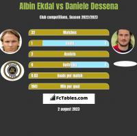 Albin Ekdal vs Daniele Dessena h2h player stats