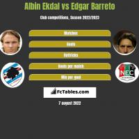 Albin Ekdal vs Edgar Barreto h2h player stats