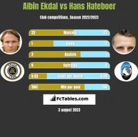 Albin Ekdal vs Hans Hateboer h2h player stats