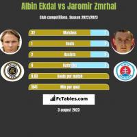 Albin Ekdal vs Jaromir Zmrhal h2h player stats
