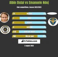 Albin Ekdal vs Emanuele Ndoj h2h player stats