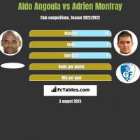 Aldo Angoula vs Adrien Monfray h2h player stats