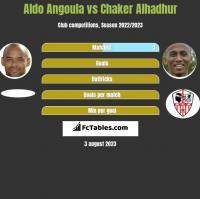 Aldo Angoula vs Chaker Alhadhur h2h player stats
