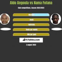 Aldo Angoula vs Nama Fofana h2h player stats