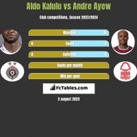 Aldo Kalulu vs Andre Ayew h2h player stats