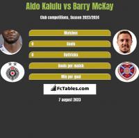 Aldo Kalulu vs Barry McKay h2h player stats