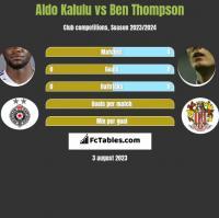 Aldo Kalulu vs Ben Thompson h2h player stats