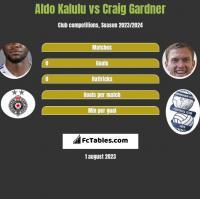 Aldo Kalulu vs Craig Gardner h2h player stats