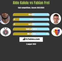 Aldo Kalulu vs Fabian Frei h2h player stats