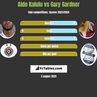 Aldo Kalulu vs Gary Gardner h2h player stats