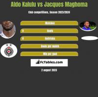 Aldo Kalulu vs Jacques Maghoma h2h player stats