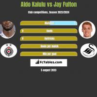 Aldo Kalulu vs Jay Fulton h2h player stats