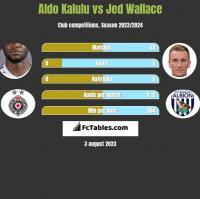 Aldo Kalulu vs Jed Wallace h2h player stats