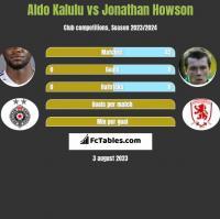 Aldo Kalulu vs Jonathan Howson h2h player stats