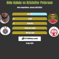 Aldo Kalulu vs Kristoffer Peterson h2h player stats
