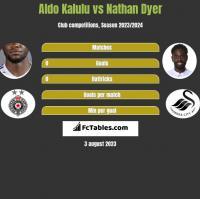 Aldo Kalulu vs Nathan Dyer h2h player stats
