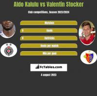 Aldo Kalulu vs Valentin Stocker h2h player stats