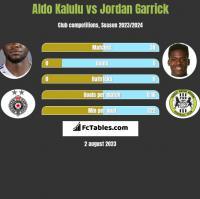 Aldo Kalulu vs Jordan Garrick h2h player stats
