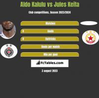 Aldo Kalulu vs Jules Keita h2h player stats