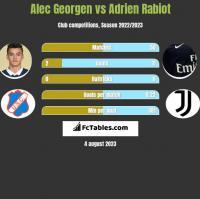 Alec Georgen vs Adrien Rabiot h2h player stats