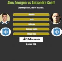 Alec Georgen vs Alexandre Coeff h2h player stats