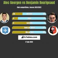 Alec Georgen vs Benjamin Bourigeaud h2h player stats