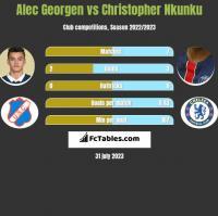 Alec Georgen vs Christopher Nkunku h2h player stats