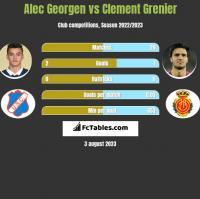Alec Georgen vs Clement Grenier h2h player stats