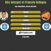 Alec Georgen vs Francois Bellugou h2h player stats