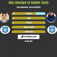 Alec Georgen vs Gautier Lloris h2h player stats