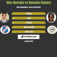 Alec Georgen vs Hassane Kamara h2h player stats