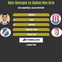 Alec Georgen vs Hatem Ben Arfa h2h player stats