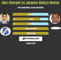 Alec Georgen vs Jacques Alaixys Romao h2h player stats