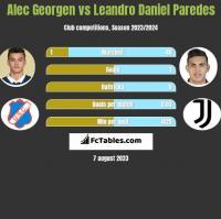 Alec Georgen vs Leandro Daniel Paredes h2h player stats