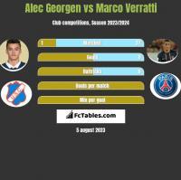Alec Georgen vs Marco Verratti h2h player stats