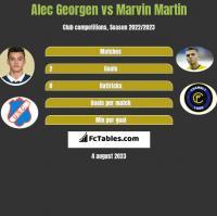 Alec Georgen vs Marvin Martin h2h player stats