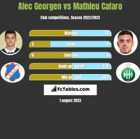 Alec Georgen vs Mathieu Cafaro h2h player stats