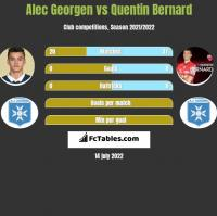 Alec Georgen vs Quentin Bernard h2h player stats