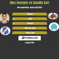 Alec Georgen vs Ismaila Sarr h2h player stats
