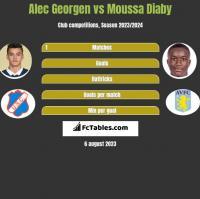 Alec Georgen vs Moussa Diaby h2h player stats