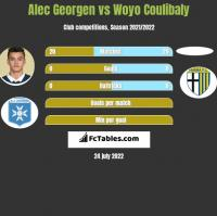 Alec Georgen vs Woyo Coulibaly h2h player stats