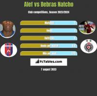 Alef vs Bebras Natcho h2h player stats