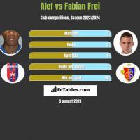 Alef vs Fabian Frei h2h player stats