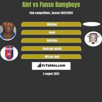 Alef vs Funso Bamgboye h2h player stats