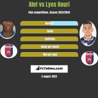 Alef vs Lyes Houri h2h player stats