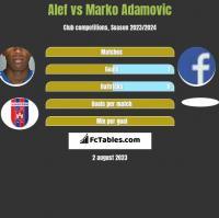 Alef vs Marko Adamovic h2h player stats