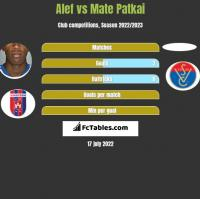 Alef vs Mate Patkai h2h player stats