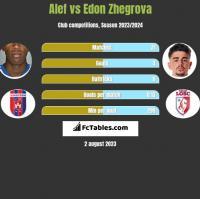 Alef vs Edon Zhegrova h2h player stats